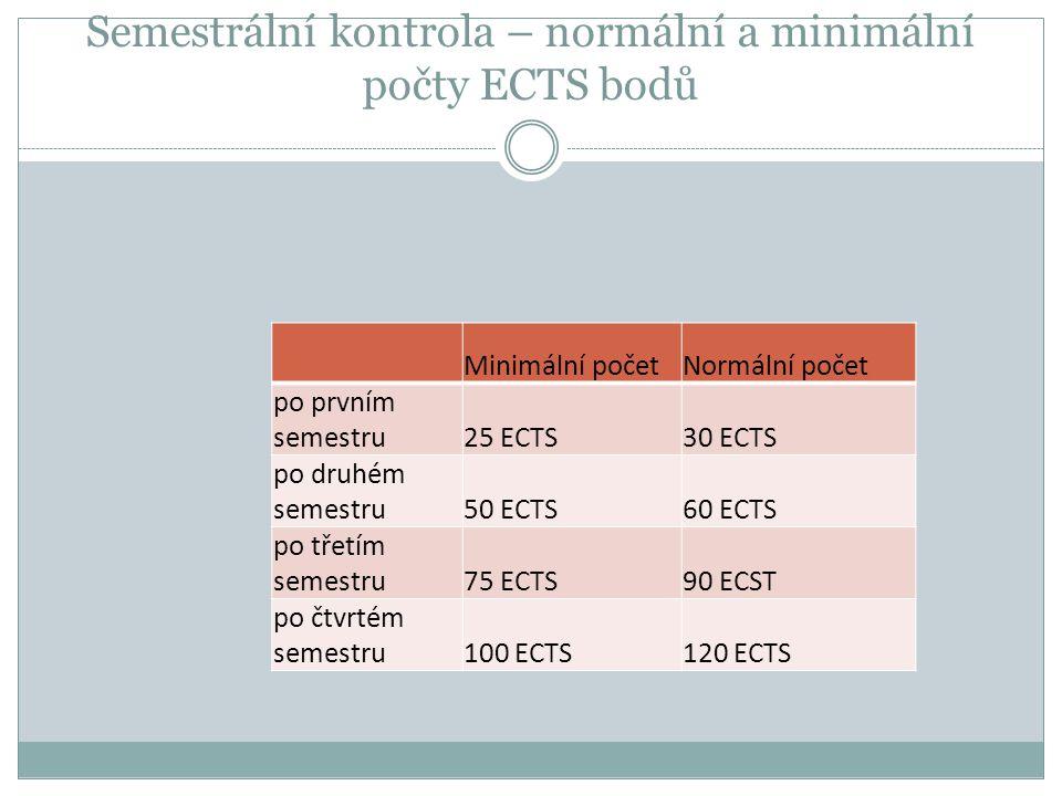 Semestrální kontrola – normální a minimální počty ECTS bodů Minimální početNormální počet po prvním semestru25 ECTS30 ECTS po druhém semestru50 ECTS60 ECTS po třetím semestru75 ECTS90 ECST po čtvrtém semestru100 ECTS120 ECTS