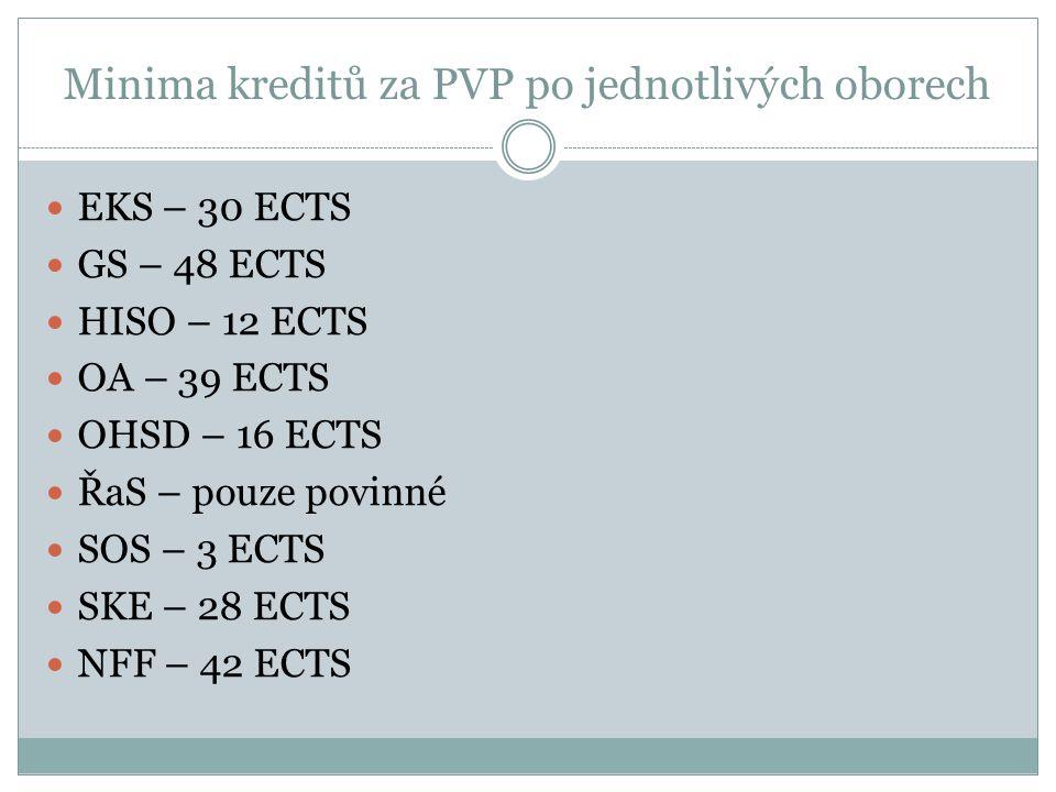 Minima kreditů za PVP po jednotlivých oborech EKS – 30 ECTS GS – 48 ECTS HISO – 12 ECTS OA – 39 ECTS OHSD – 16 ECTS ŘaS – pouze povinné SOS – 3 ECTS SKE – 28 ECTS NFF – 42 ECTS