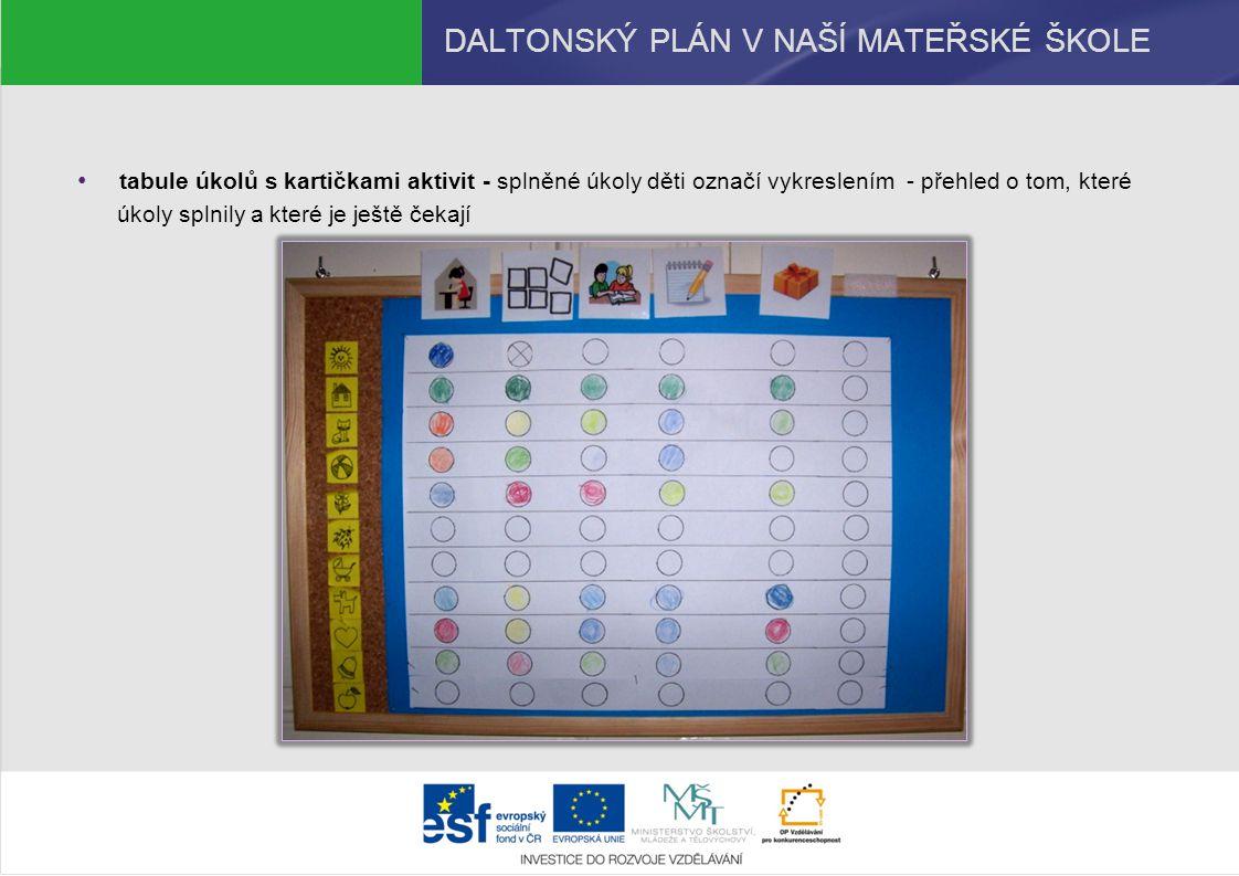 DALTONSKÝ PLÁN V NAŠÍ MATEŘSKÉ ŠKOLE tabule úkolů s kartičkami aktivit - splněné úkoly děti označí vykreslením - přehled o tom, které úkoly splnily a