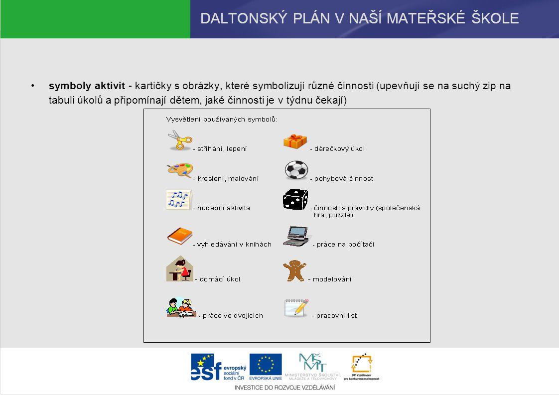 symboly aktivit - kartičky s obrázky, které symbolizují různé činnosti (upevňují se na suchý zip na tabuli úkolů a připomínají dětem, jaké činnosti je