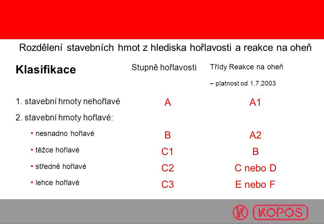 Klasifikace Stupně hořlavosti Třídy Reakce na oheň – platnost od 1.7.2003 1. stavební hmoty nehořlavé AA1 2. stavební hmoty hořlavé: nesnadno hořlavé