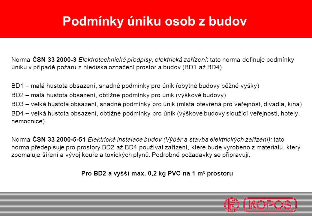 Podmínky úniku osob z budov Norma ČSN 33 2000-3 Elektrotechnické předpisy, elektrická zařízení: tato norma definuje podmínky úniku v případě požáru z