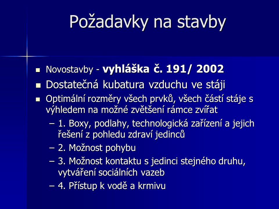 Požadavky na stavby Novostavby - vyhláška č. 191/ 2002 Novostavby - vyhláška č. 191/ 2002 Dostatečná kubatura vzduchu ve stáji Dostatečná kubatura vzd