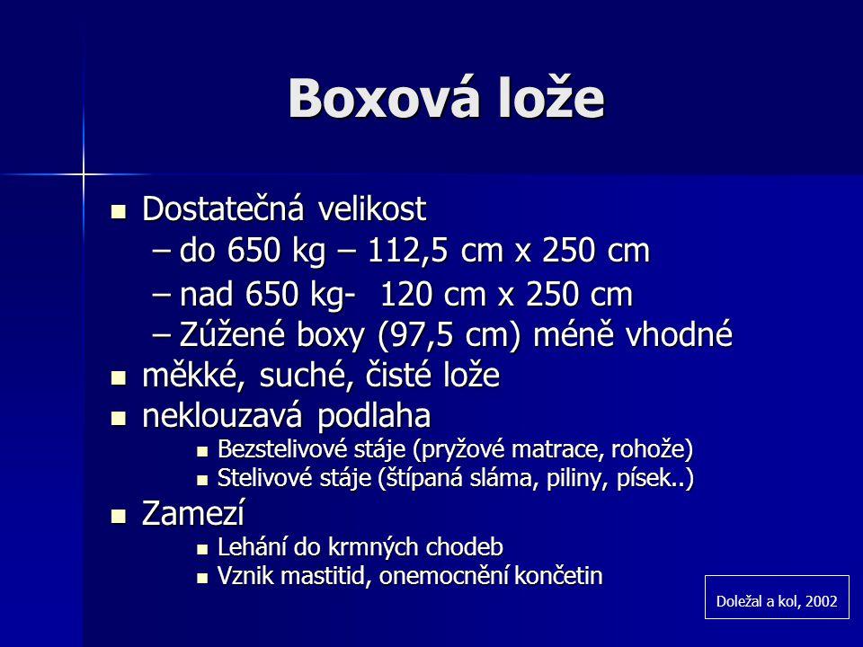 Boxová lože Dostatečná velikost Dostatečná velikost –do 650 kg – 112,5 cm x 250 cm –nad 650 kg- 120 cm x 250 cm –Zúžené boxy (97,5 cm) méně vhodné měk