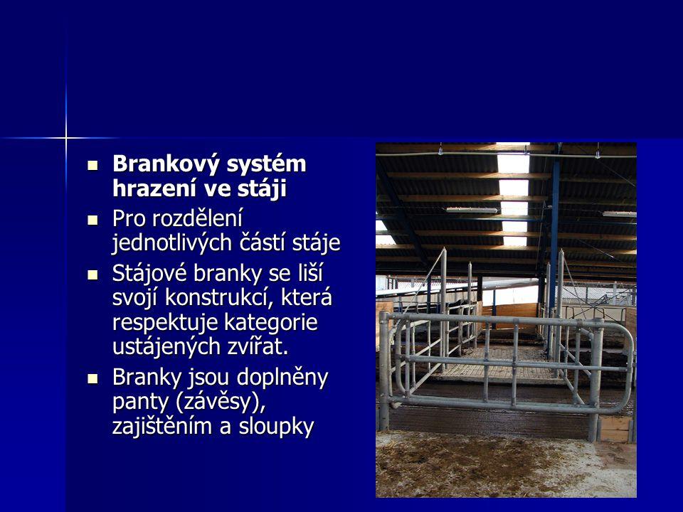 Brankový systém hrazení ve stáji Brankový systém hrazení ve stáji Pro rozdělení jednotlivých částí stáje Pro rozdělení jednotlivých částí stáje Stájov