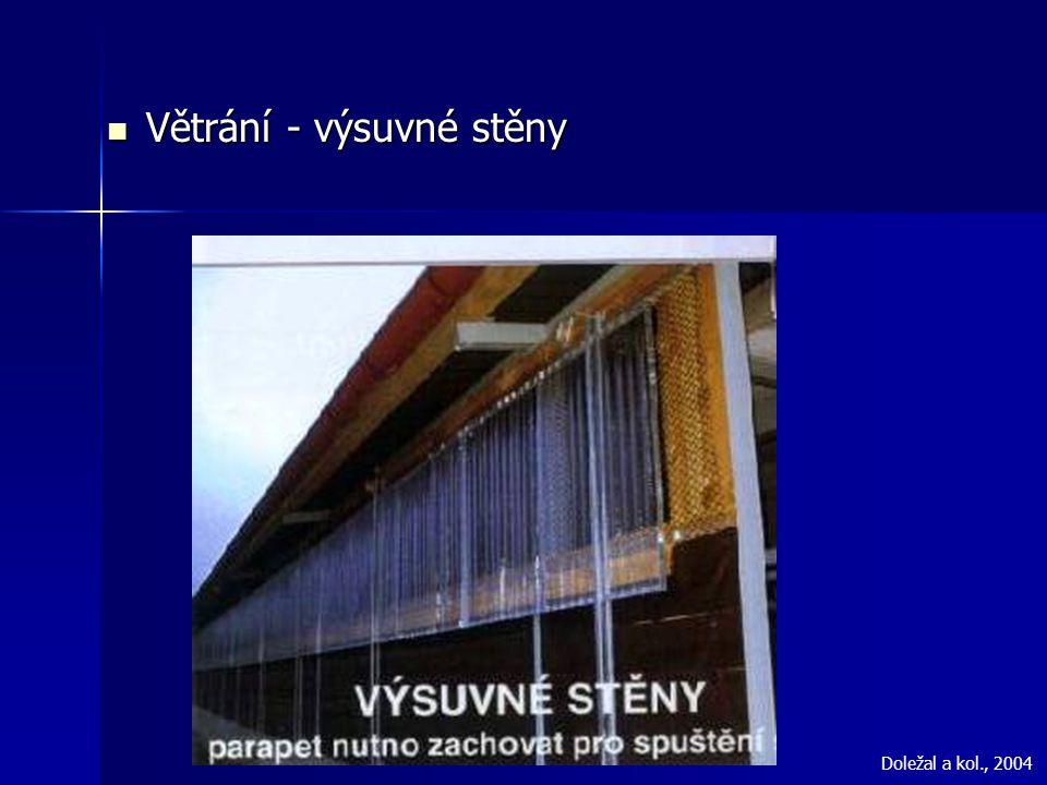 Větrání - výsuvné stěny Větrání - výsuvné stěny Doležal a kol., 2004