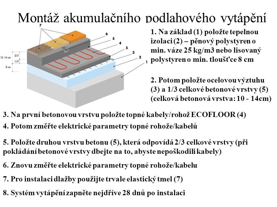 Montáž akumulačního podlahového vytápění 2. Potom položte ocelovou výztuhu (3) a 1/3 celkové betonové vrstvy (5) (celková betonová vrstva: 10 - 14cm)