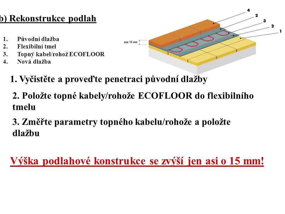 b) Rekonstrukce podlah 1.Původní dlažba 2.Flexibilní tmel 3.Topný kabel/rohož ECOFLOOR 4.Nová dlažba 3. Změřte parametry topného kabelu/rohože a polož