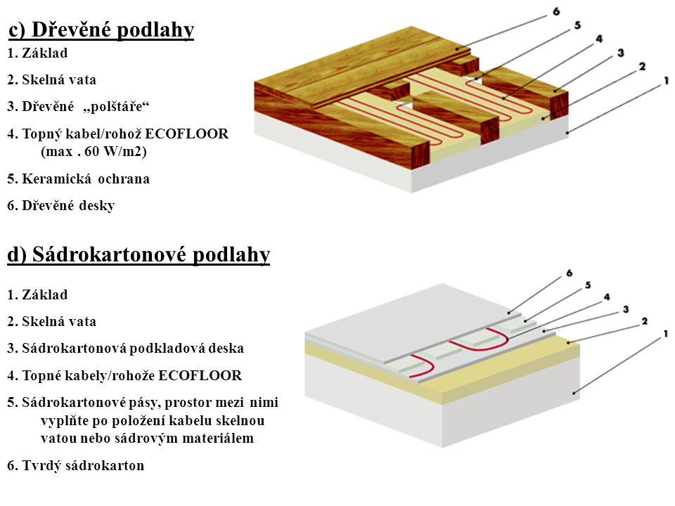 """c) Dřevěné podlahy 1. Základ 2. Skelná vata 3. Dřevěné """"polštáře"""" 4. Topný kabel/rohož ECOFLOOR (max. 60 W/m2) 5. Keramická ochrana 6. Dřevěné desky d"""