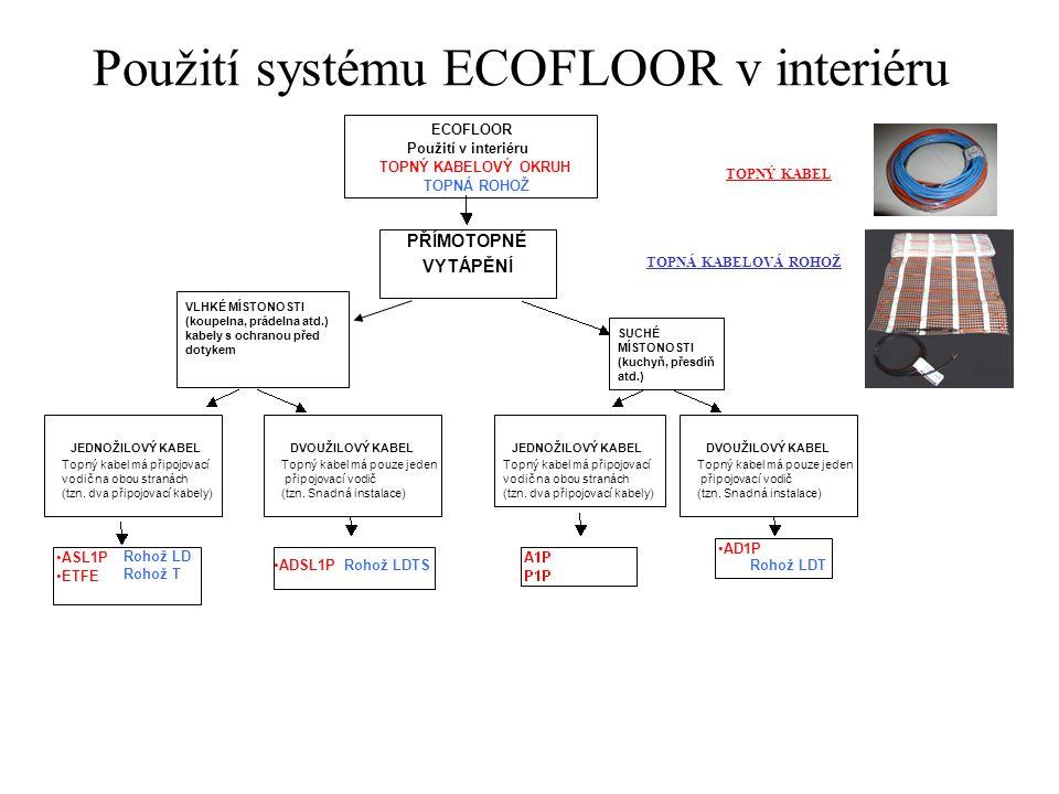 Použití systému ECOFLOOR v interiéru ASL1P Rohož LD ETFE Rohož T ADSL1PRohož LDTS AD1P Rohož LDT TOPNÝ KABEL TOPNÁ KABELOVÁ ROHOŽ JEDNOŽILOVÝ KABEL To