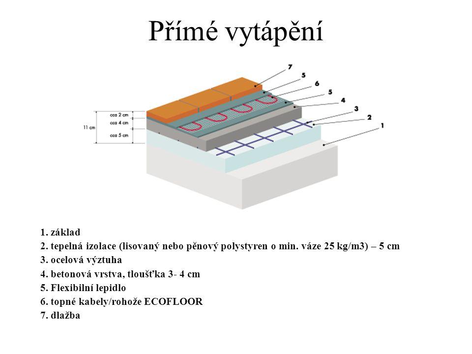Přímé vytápění 1. základ 2. tepelná izolace (lisovaný nebo pěnový polystyren o min. váze 25 kg/m3) – 5 cm 3. ocelová výztuha 4. betonová vrstva, tlouš