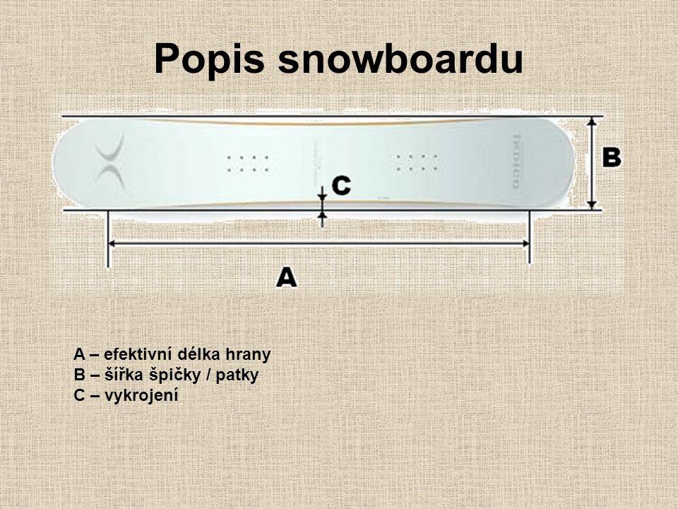 Popis snowboardu A – efektivní délka hrany B – šířka špičky / patky C – vykrojení