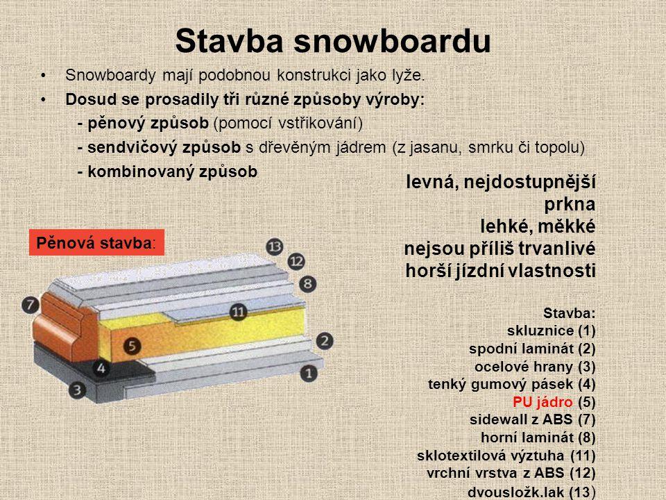 Stavba snowboardu Snowboardy mají podobnou konstrukci jako lyže. Dosud se prosadily tři různé způsoby výroby: - pěnový způsob (pomocí vstřikování) - s