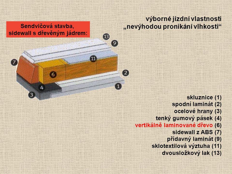"""Sendvičová stavba, sidewall s dřevěným jádrem: výborné jízdní vlastnosti """"nevýhodou pronikání vlhkosti"""" skluznice (1) spodní laminát (2) ocelové hrany"""