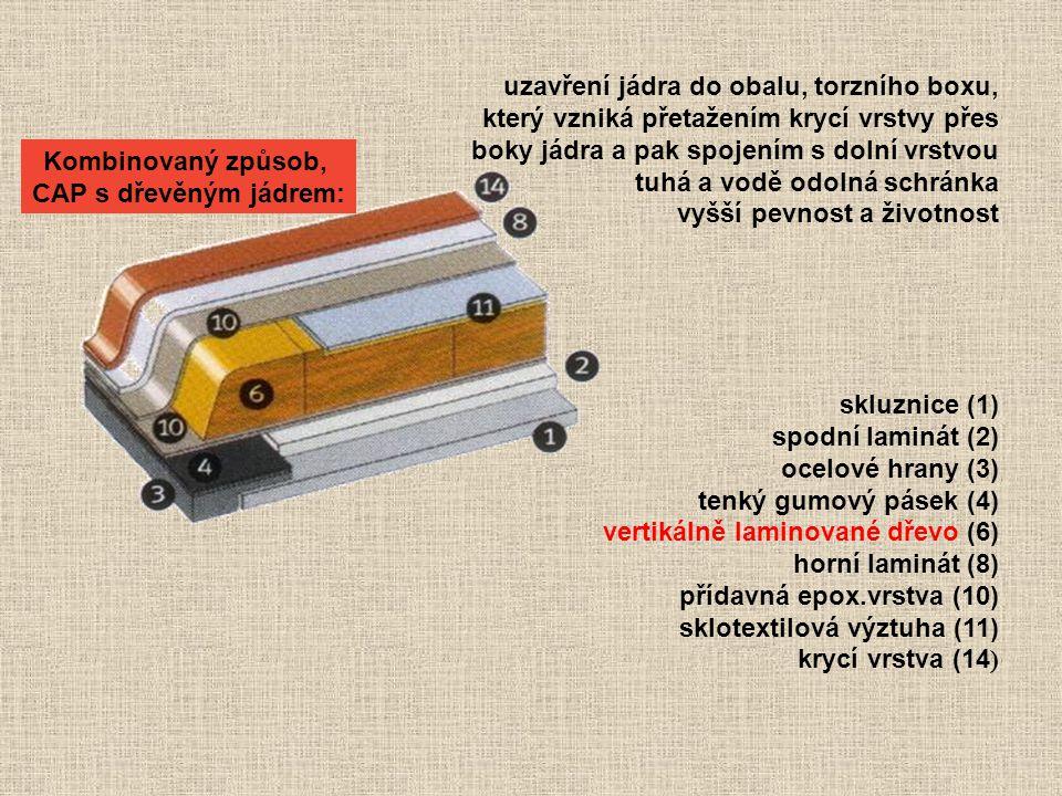 Kombinovaný způsob, CAP s dřevěným jádrem: uzavření jádra do obalu, torzního boxu, který vzniká přetažením krycí vrstvy přes boky jádra a pak spojením
