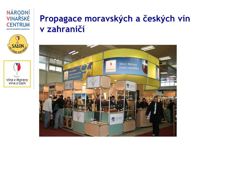 Propagace moravských a českých vín v zahraničí