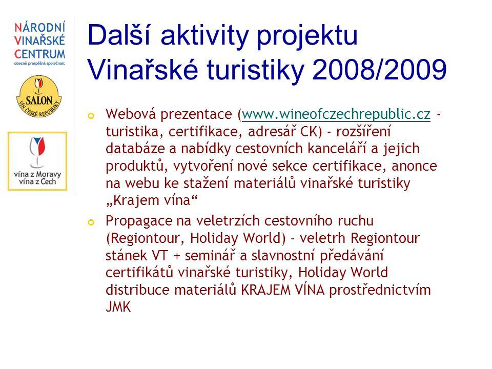"""Další aktivity projektu Vinařské turistiky 2008/2009 Webová prezentace (www.wineofczechrepublic.cz - turistika, certifikace, adresář CK) - rozšíření databáze a nabídky cestovních kanceláří a jejich produktů, vytvoření nové sekce certifikace, anonce na webu ke stažení materiálů vinařské turistiky """"Krajem vína www.wineofczechrepublic.cz Propagace na veletrzích cestovního ruchu (Regiontour, Holiday World) - veletrh Regiontour stánek VT + seminář a slavnostní předávání certifikátů vinařské turistiky, Holiday World distribuce materiálů KRAJEM VÍNA prostřednictvím JMK"""