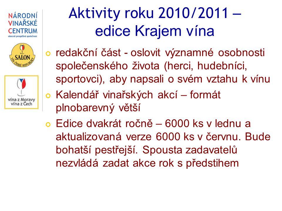Aktivity roku 2010/2011 – edice Krajem vína redakční část - oslovit významné osobnosti společenského života (herci, hudebníci, sportovci), aby napsali