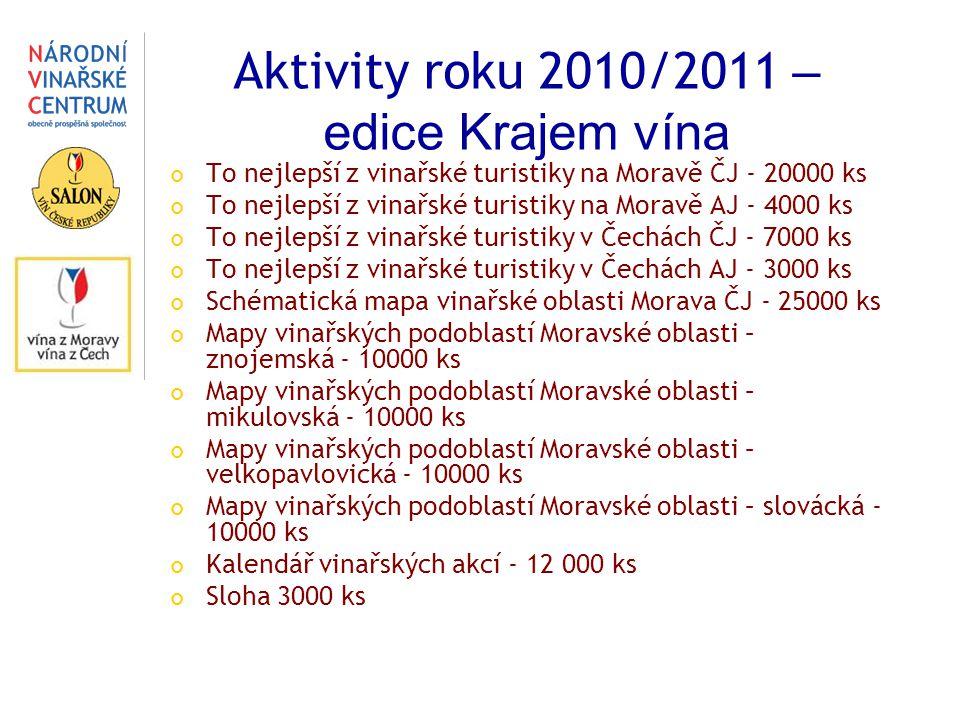 Aktivity roku 2010/2011 – edice Krajem vína To nejlepší z vinařské turistiky na Moravě ČJ - 20000 ks To nejlepší z vinařské turistiky na Moravě AJ - 4