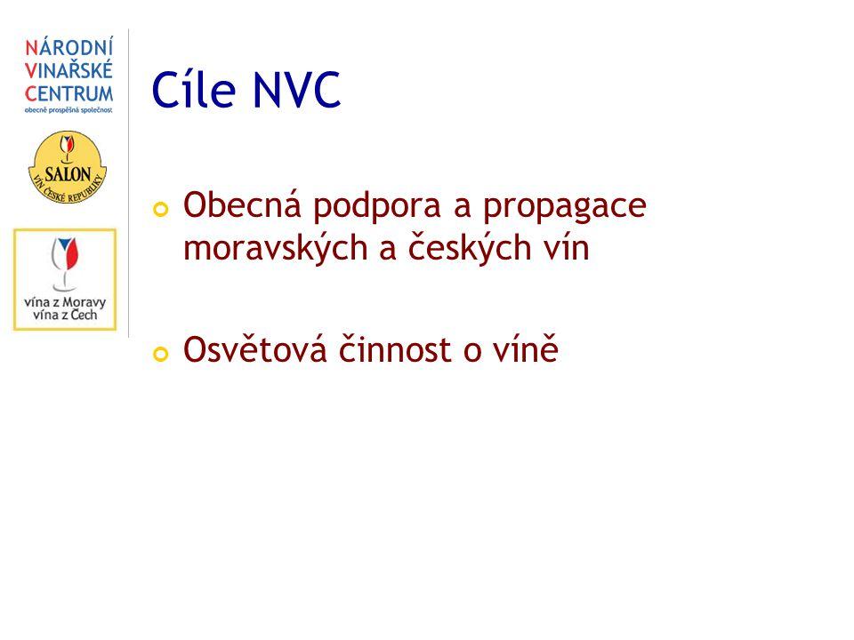 Cíle NVC Obecná podpora a propagace moravských a českých vín Osvětová činnost o víně