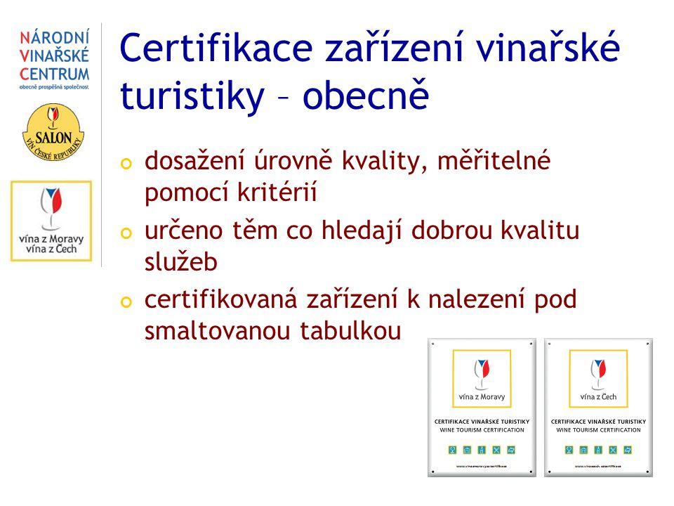 Certifikace zařízení vinařské turistiky – obecně dosažení úrovně kvality, měřitelné pomocí kritérií určeno těm co hledají dobrou kvalitu služeb certifikovaná zařízení k nalezení pod smaltovanou tabulkou