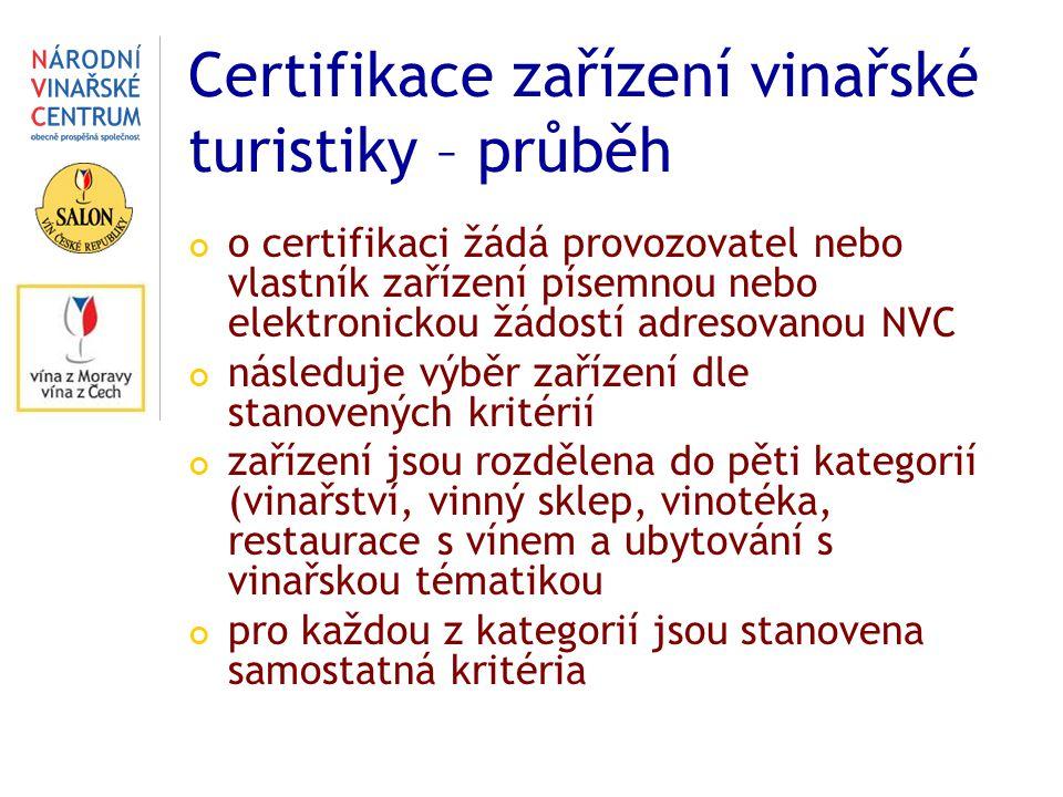 Certifikace zařízení vinařské turistiky – průběh o certifikaci žádá provozovatel nebo vlastník zařízení písemnou nebo elektronickou žádostí adresovanou NVC následuje výběr zařízení dle stanovených kritérií zařízení jsou rozdělena do pěti kategorií (vinařství, vinný sklep, vinotéka, restaurace s vínem a ubytování s vinařskou tématikou pro každou z kategorií jsou stanovena samostatná kritéria