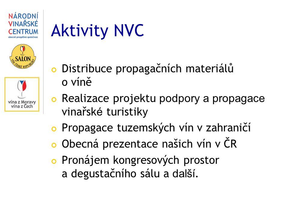 Aktivity NVC Distribuce propagačních materiálů o víně Realizace projektu podpory a propagace vinařsk é turistik y Propagace tuzemských vín v zahraničí