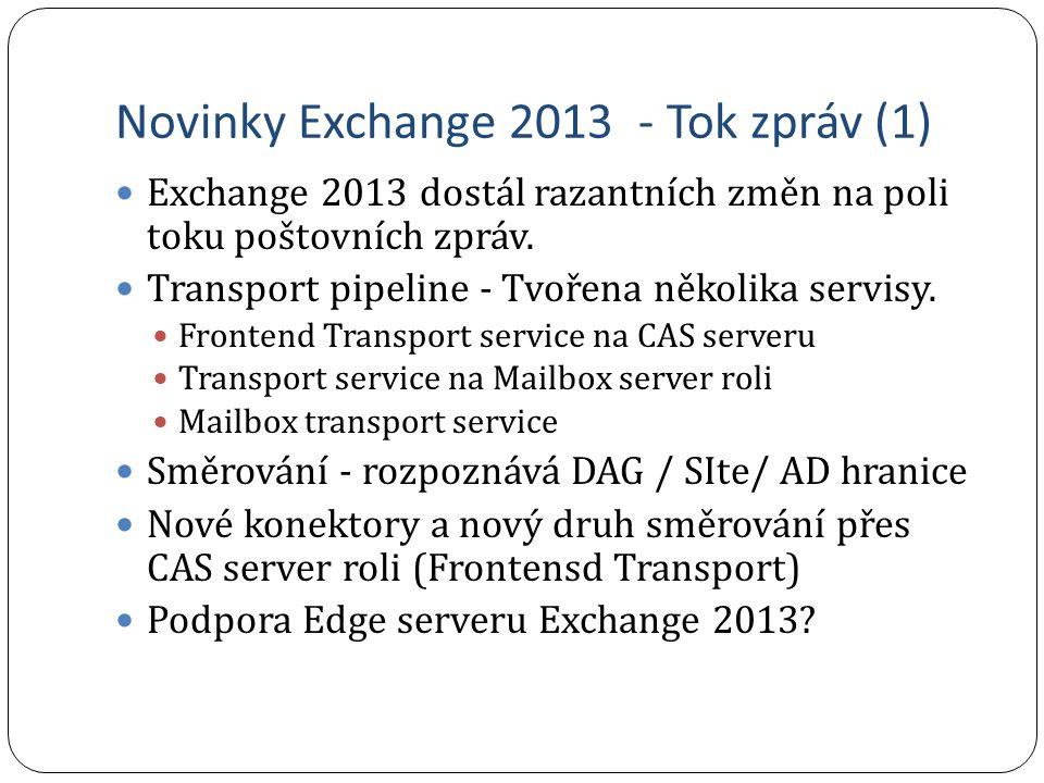 Novinky Exchange 2013 - Tok zpráv (1) Exchange 2013 dostál razantních změn na poli toku poštovních zpráv. Transport pipeline - Tvořena několika servis