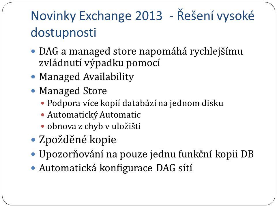 Novinky Exchange 2013 - Řešení vysoké dostupnosti DAG a managed store napomáhá rychlejšímu zvládnutí výpadku pomocí Managed Availability Managed Store