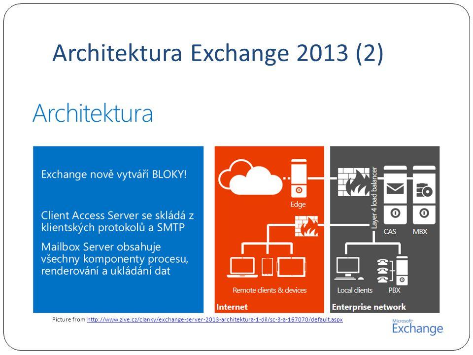 Architektura Exchange 2013 (3) Nový klientský přístup Výsledkem změn serverových rolí je nemožnost připojit klienta jinak než přes HTTPS, POP a IMAP.