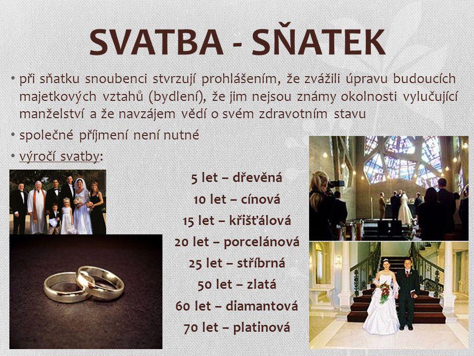 SVATBA - SŇATEK při sňatku snoubenci stvrzují prohlášením, že zvážili úpravu budoucích majetkových vztahů (bydlení), že jim nejsou známy okolnosti vyl