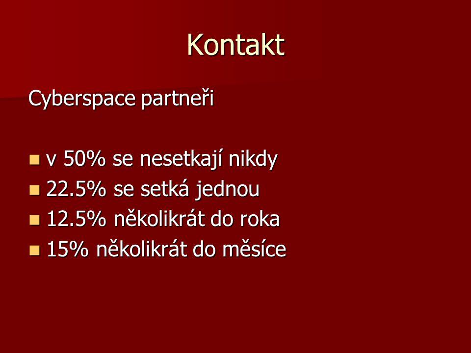 Kontakt Cyberspace partneři v 50% se nesetkají nikdy v 50% se nesetkají nikdy 22.5% se setká jednou 22.5% se setká jednou 12.5% několikrát do roka 12.