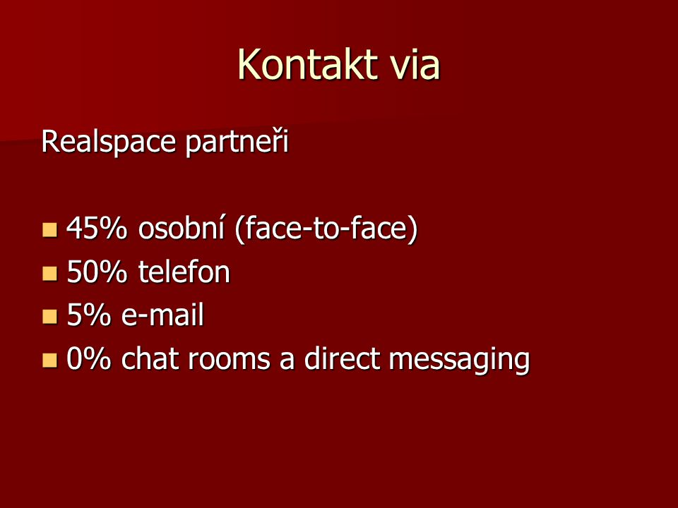 Kontakt via Realspace partneři 45% osobní (face-to-face) 45% osobní (face-to-face) 50% telefon 50% telefon 5% e-mail 5% e-mail 0% chat rooms a direct messaging 0% chat rooms a direct messaging