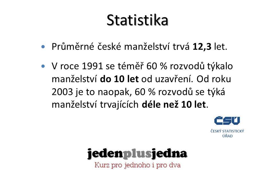 Statistika V roce 1991 se téměř 60 % rozvodů týkalo manželství do 10 let od uzavření.