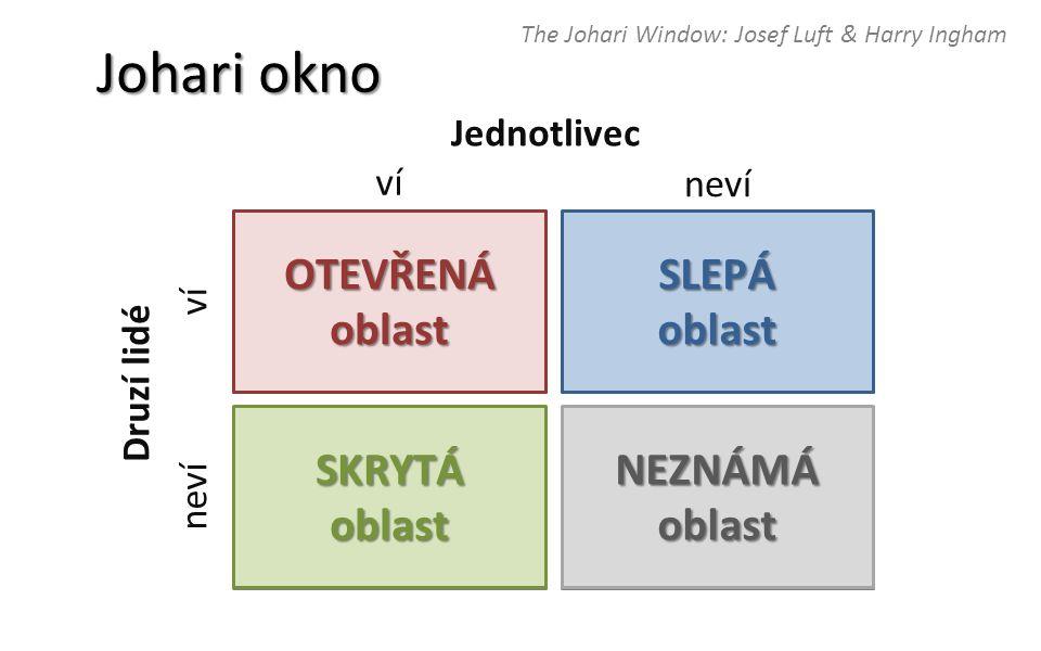 The Johari Window: Josef Luft & Harry Ingham Johari okno ví neví ví neví OTEVŘENÁoblastSLEPÁoblast SKRYTÁoblastNEZNÁMÁoblast Jednotlivec Druzí lidé
