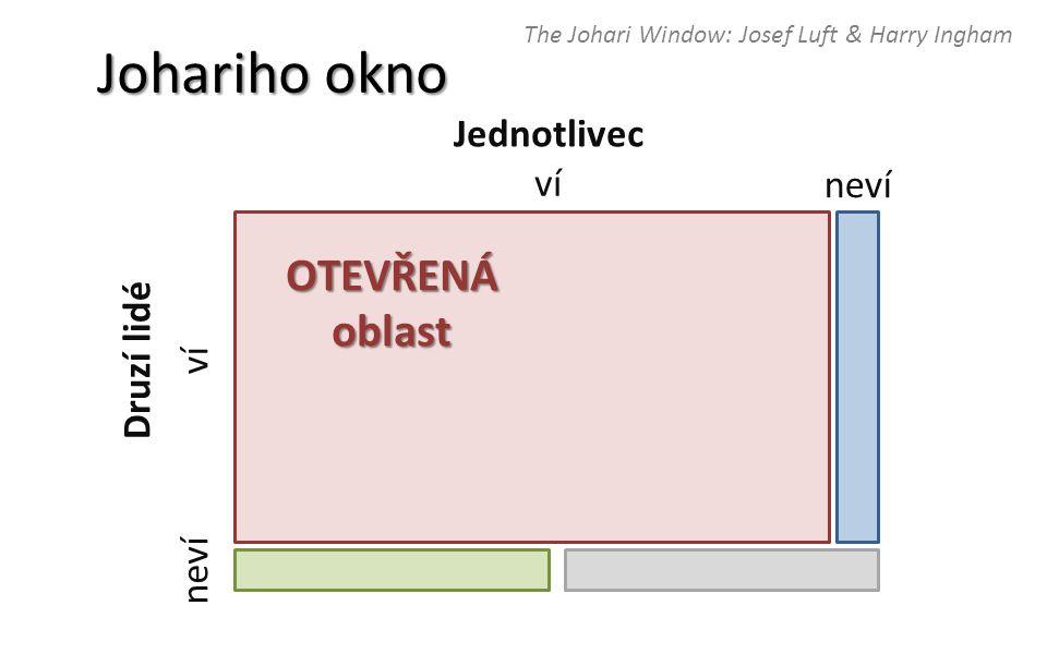 The Johari Window: Josef Luft & Harry Ingham Johariho okno ví neví ví neví OTEVŘENÁoblast Jednotlivec Druzí lidé