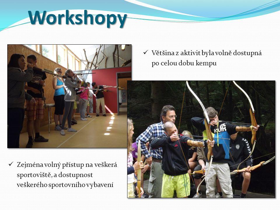 Workshopy Většina z aktivit byla volně dostupná po celou dobu kempu Zejména volný přístup na veškerá sportoviště, a dostupnost veškerého sportovního vybavení