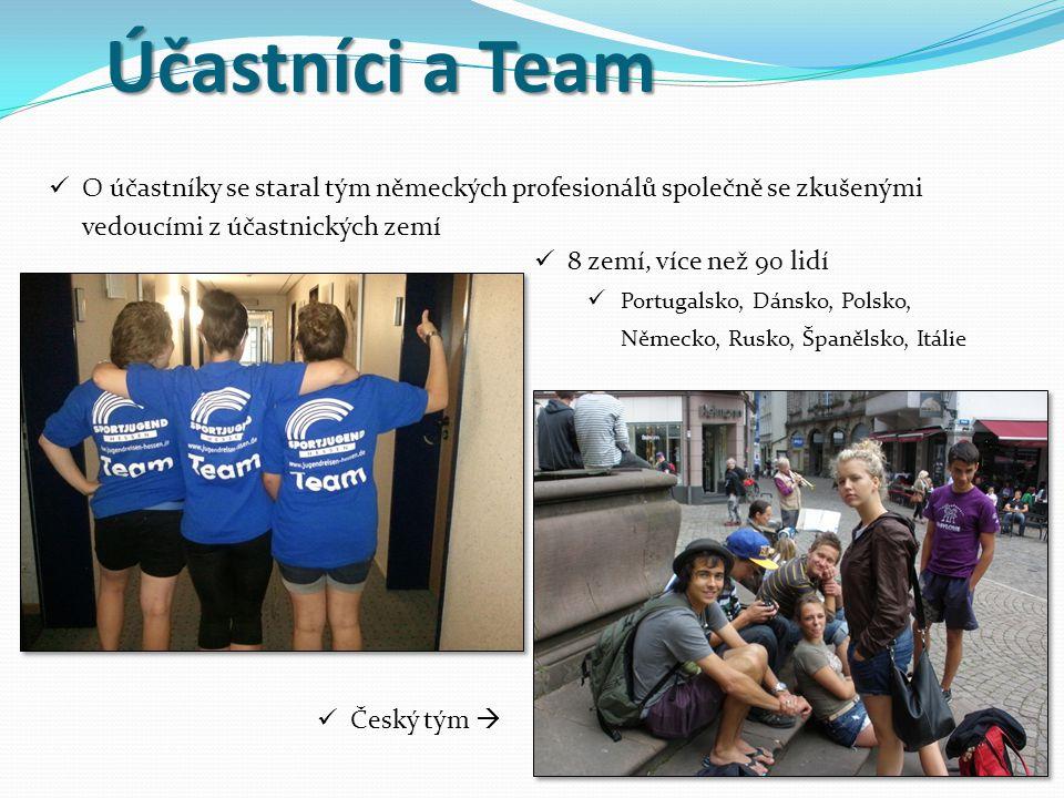Účastníci a Team O účastníky se staral tým německých profesionálů společně se zkušenými vedoucími z účastnických zemí 8 zemí, více než 90 lidí Portugalsko, Dánsko, Polsko, Německo, Rusko, Španělsko, Itálie Český tým 