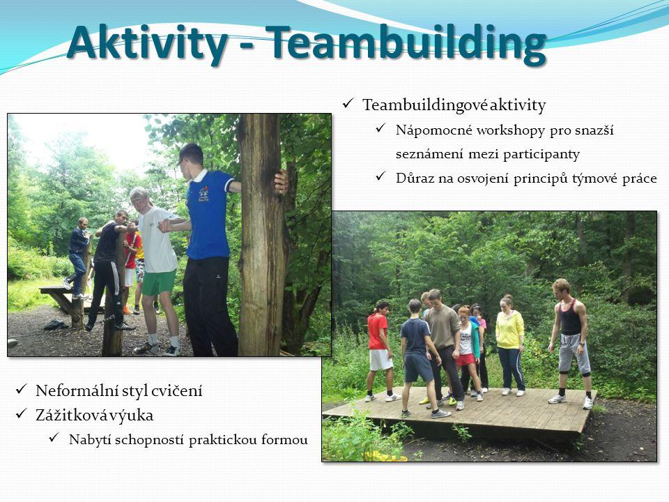 Aktivity - Teambuilding Teambuildingové aktivity Nápomocné workshopy pro snazší seznámení mezi participanty Důraz na osvojení principů týmové práce Neformální styl cvičení Zážitková výuka Nabytí schopností praktickou formou