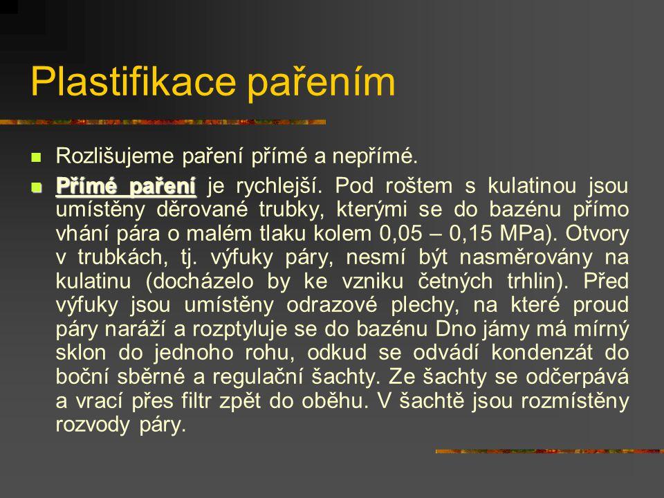 Plastifikace pařením Shora se přikrývají víky, která se zvedají a spouštějí jeřábem. Víko má izolační funkci. Je zhotoveno z rámu oplášťovaného pleche