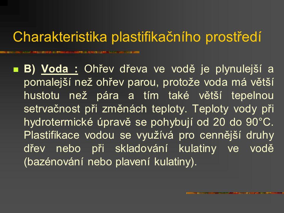 Charakteristika plastifikačního prostředí A) Vodní pára : vytváří se ohřevem vody. Pod bodem varu se voda vypařuje z povrchu kapaliny, po dosažení bod