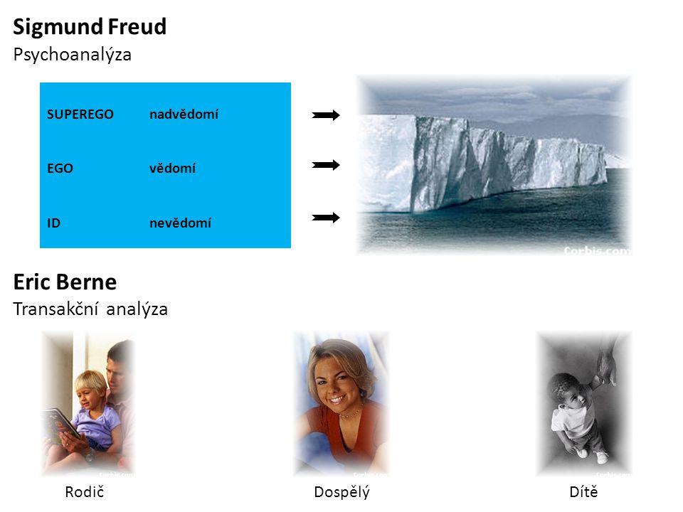 Sigmund Freud Psychoanalýza Eric Berne Transakční analýza RodičDospělýDítě SUPEREGOnadvědomí EGOvědomí IDnevědomí