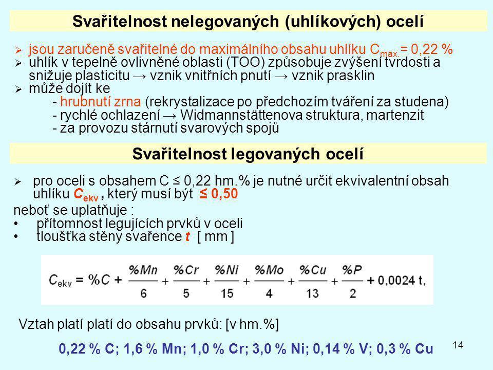 14 Svařitelnost nelegovaných (uhlíkových) ocelí  jsou zaručeně svařitelné do maximálního obsahu uhlíku C max. = 0,22 %  uhlík v tepelně ovlivněné ob