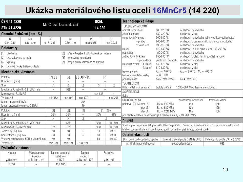 21 Ukázka materiálového listu oceli 16MnCr5 (14 220)