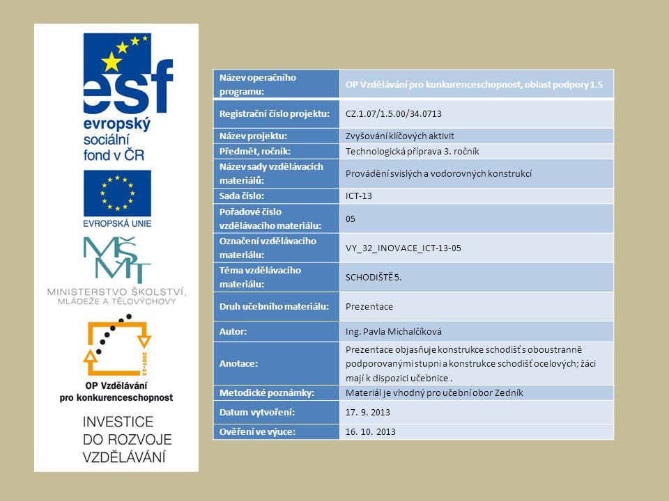Název operačního programu: OP Vzdělávání pro konkurenceschopnost, oblast podpory 1.5 Registrační číslo projektu:CZ.1.07/1.5.00/34.0713 Název projektu: