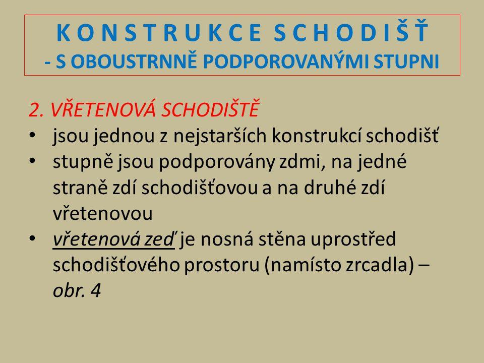 P o u ž i t é z d r o j e Seznam použité literatury HÁJEK, Václav.