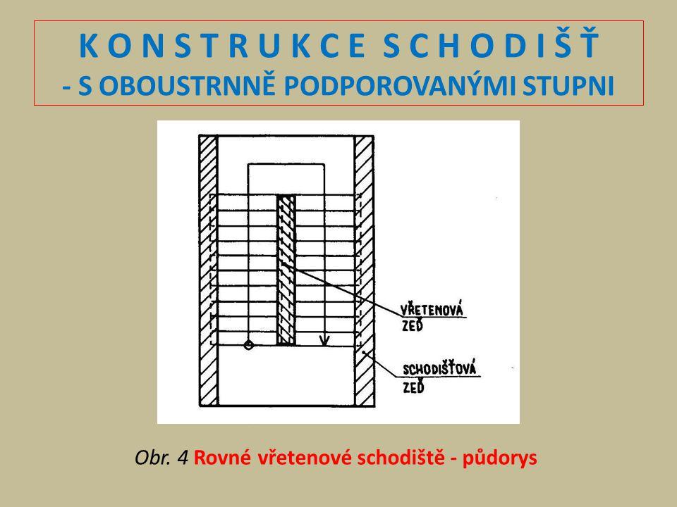 K O N S T R U K C E S C H O D I Š Ť - S OBOUSTRNNĚ PODPOROVANÝMI STUPNI Obr. 4 Rovné vřetenové schodiště - půdorys