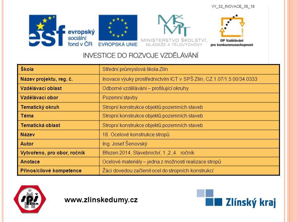 www.zlinskedumy.cz VY_32_INOVACE_36_18 ŠkolaStřední průmyslová škola Zlín Název projektu, reg. č.Inovace výuky prostřednictvím ICT v SPŠ Zlín, CZ.1.07