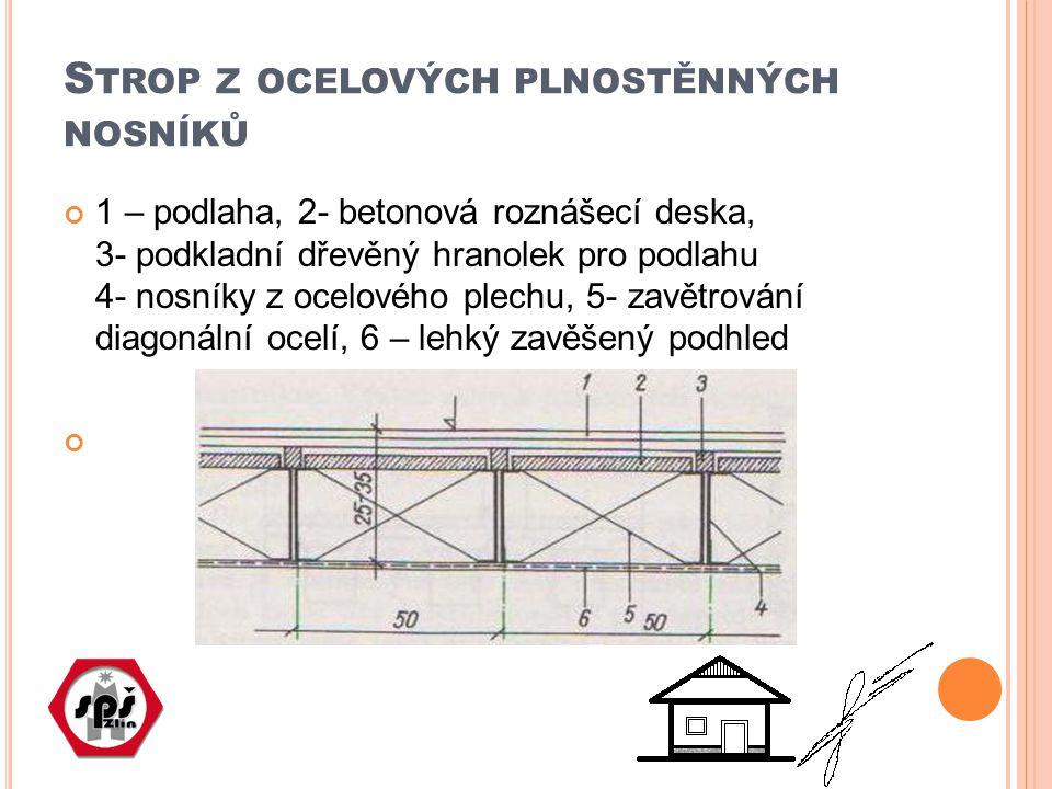S TROP Z OCELOVÝCH PLNOSTĚNNÝCH NOSNÍKŮ 1 – podlaha, 2- betonová roznášecí deska, 3- podkladní dřevěný hranolek pro podlahu 4- nosníky z ocelového ple
