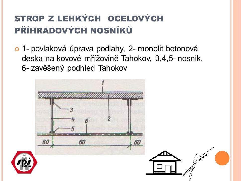 STROP Z LEHKÝCH OCELOVÝCH PŘÍHRADOVÝCH NOSNÍKŮ 1- povlaková úprava podlahy, 2- monolit betonová deska na kovové mřížovině Tahokov, 3,4,5- nosnik, 6- z